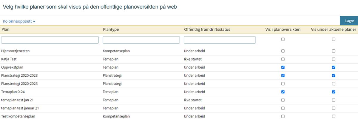 Utklipp fra Framsikt-løsningen, planoversikt i planmodulen.